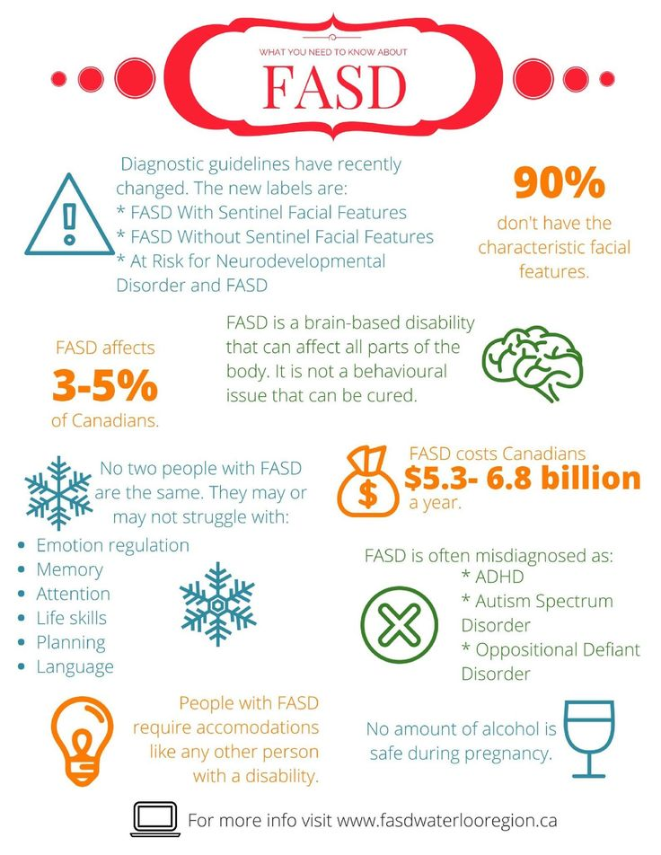 FASD Infographic